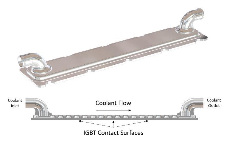 Omega Fin Heat Sinks for Inverters (IGBTs) - Cooling EV Electronics by Senior Flexonics